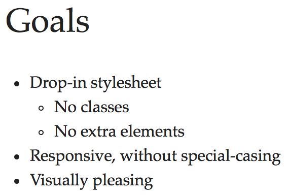 Writ styles