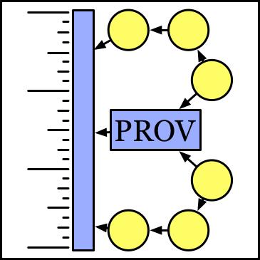 provbench
