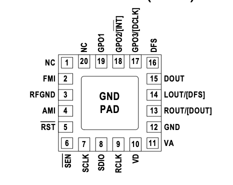 Si4735-D60 pinout