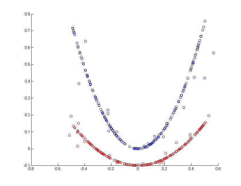 GitHub - pyhong/Manifold-Learning: Manifold Clustering using