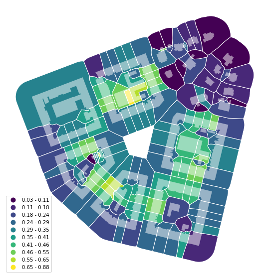 Coverage Area Ratio