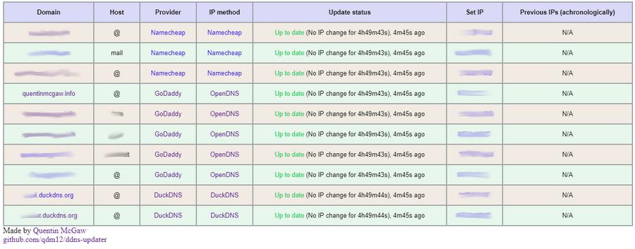 GitHub - qdm12/ddns-updater: Universal DNS updater with