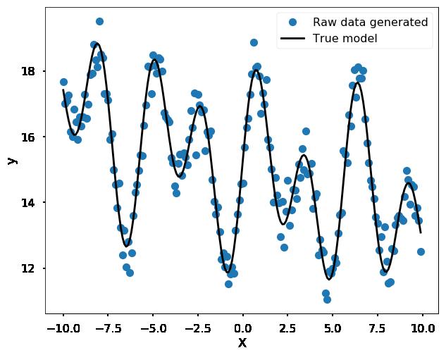 Qingkai's Blog: Python fitting curves