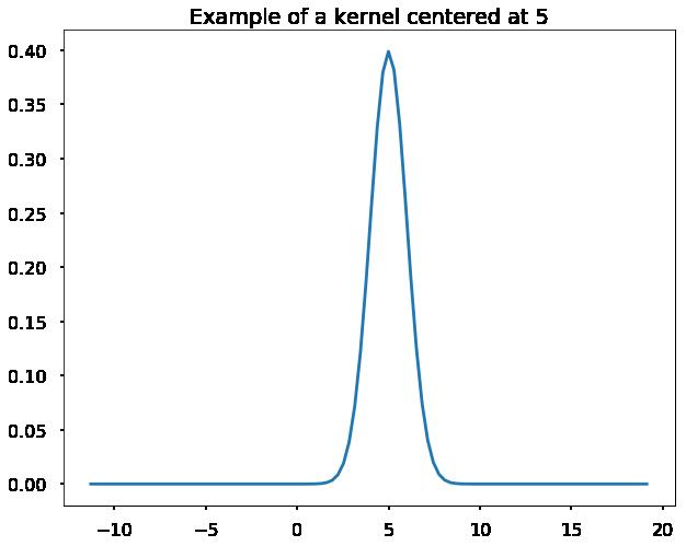 Qingkai's Blog: Kernel density estimation (animation)