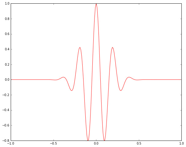 Qingkai's Blog: Signal Processing: Cross-correlation in the