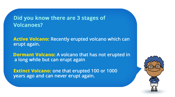an introduction to the volcanoes and volcanic eruptions Volcanoes students investigate  of the numerous hazards caused by volcanic eruptions, list and describe at least three that cause damage on a local level,.