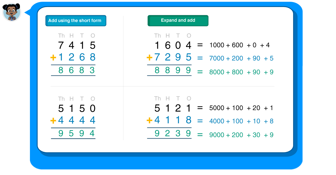 Answers (Adding 4 – Digit Numbers) · Addition
