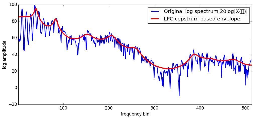lpc-cepstrum based envelope.