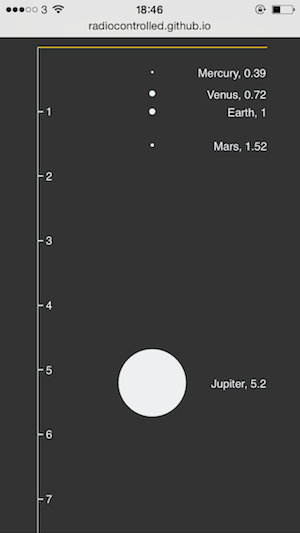 screenshot of the Solar System visualation to show how content only partially fits viewport size