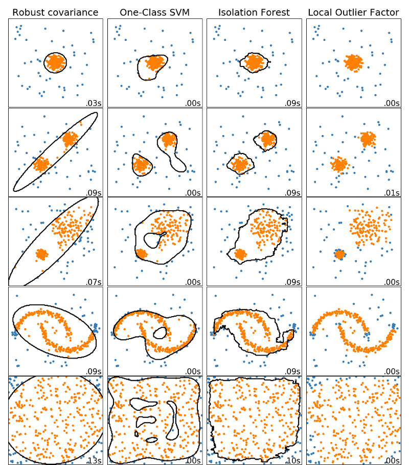 Dealing with very small datasets | Kaggle