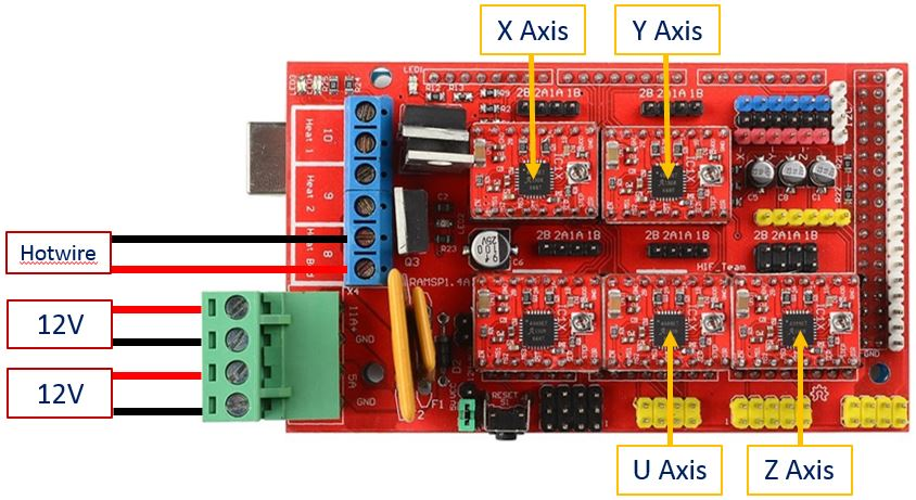Ramps + Arduino Mega2560