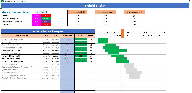 Fusion Schedule and Progress Screenshot