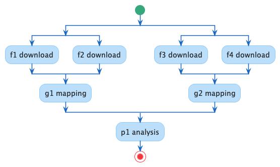 下载-分析