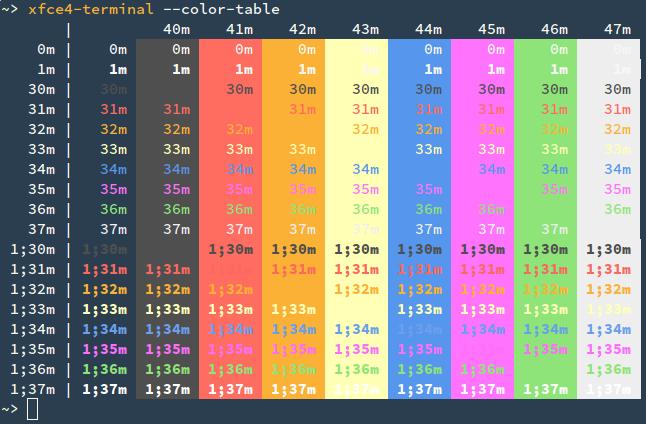 xfce4-terminal Example