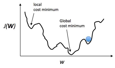 Nonconvex cost