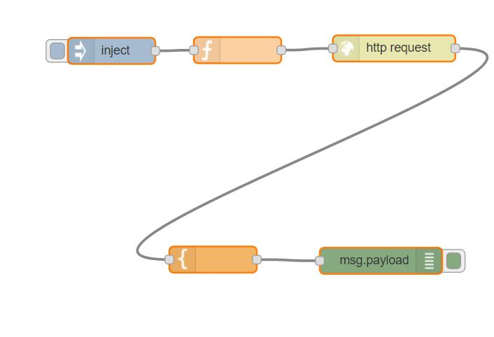 NodeRED version of final example