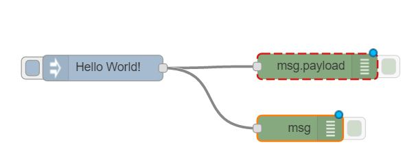 Modified example NodeRED