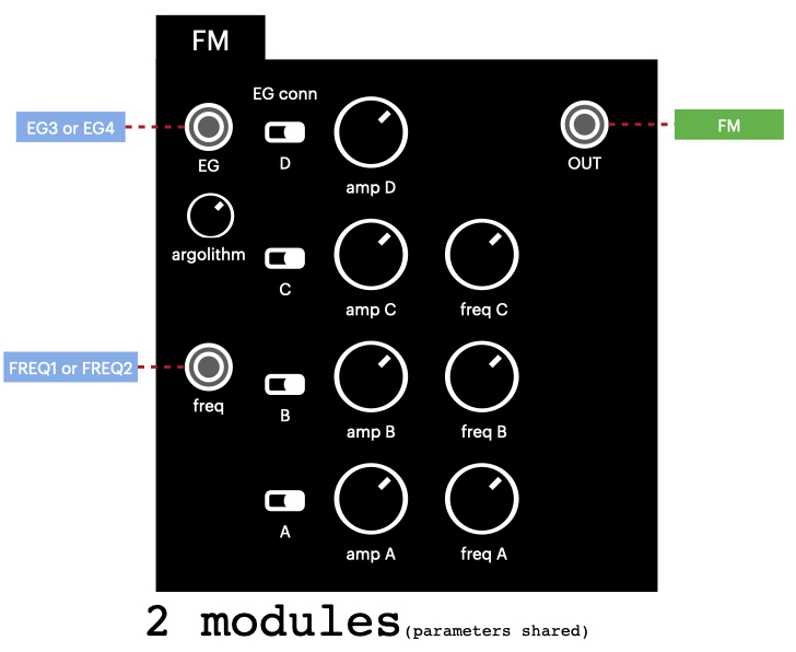 diagram_fm