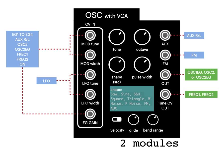 diagram_osc