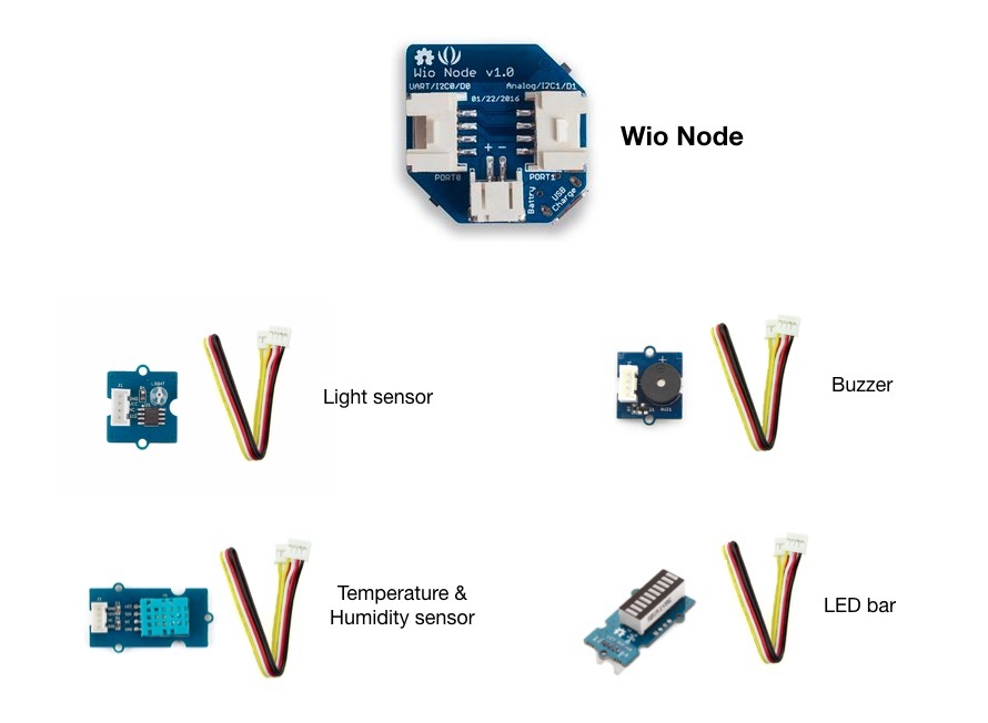 grove components