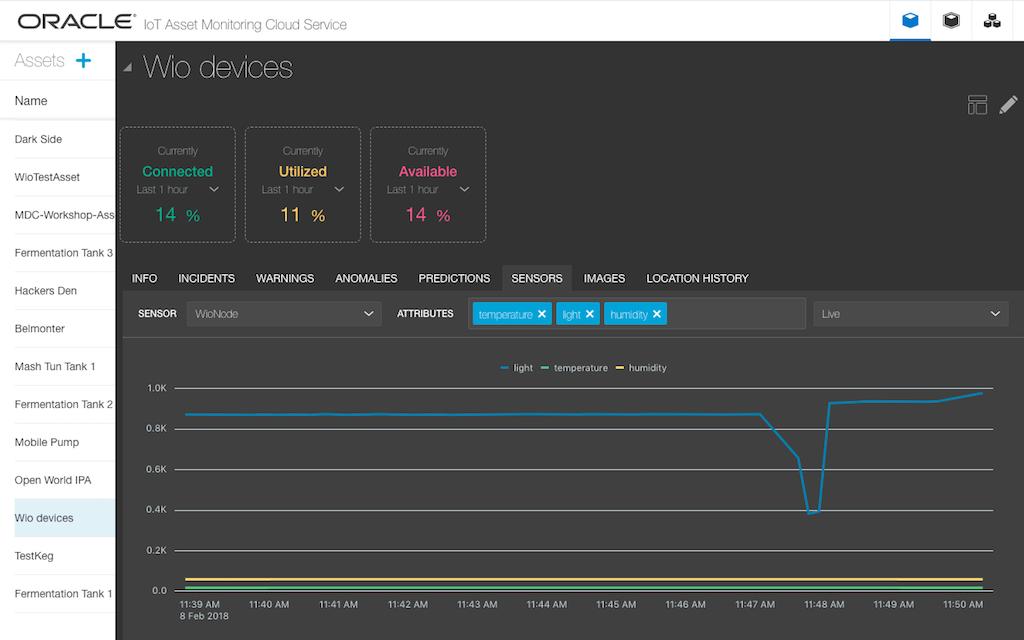 Sensor data chart