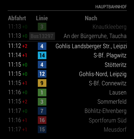 departures from Leipzig Main Station