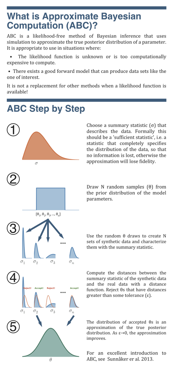 abc_overview.jpg