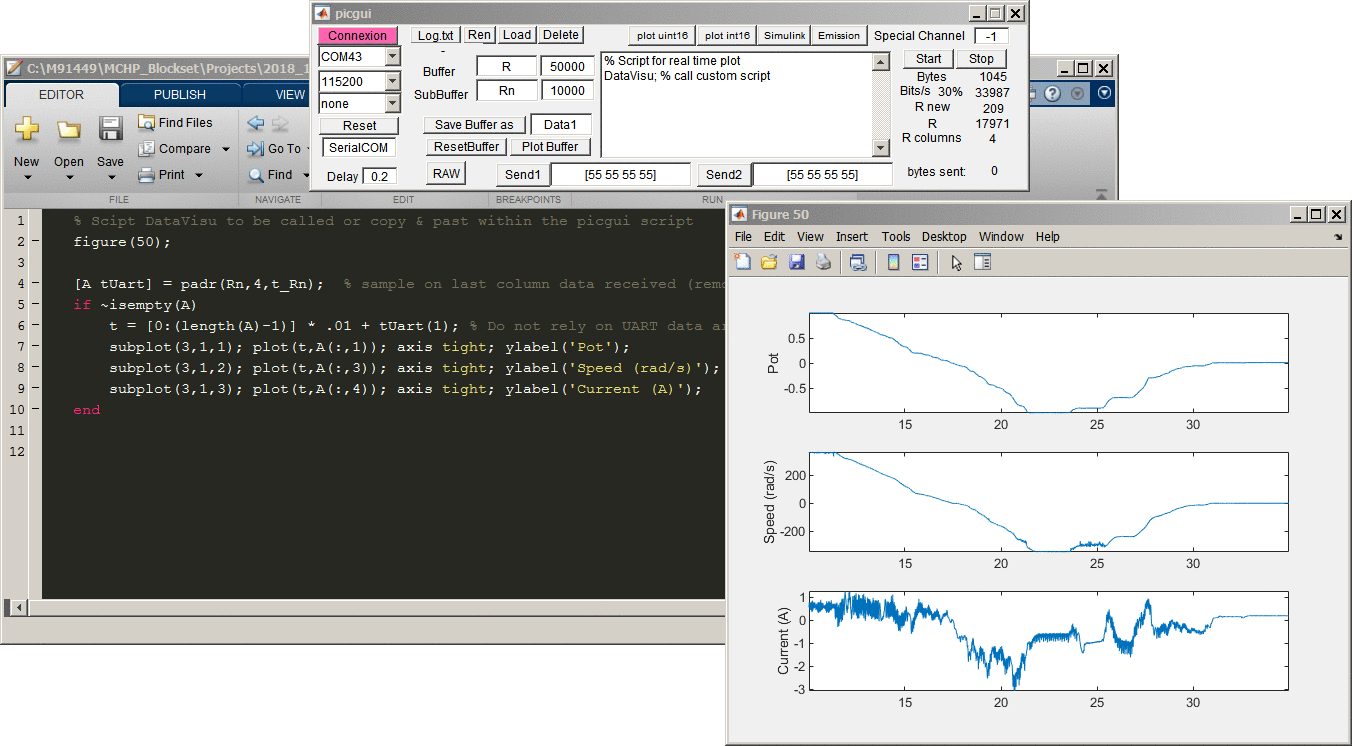 fig: The picgui interface decode the incoming UART data stream and plot in real-time received values, here potentiometer, motor speed and current measured. Plots in figure are realized with a matlab script which is continuously refreshing the graphs using incoming data. This script can be modified providing all the matlab capabilities to customize visualization or perform further analysis on received data in real-time.