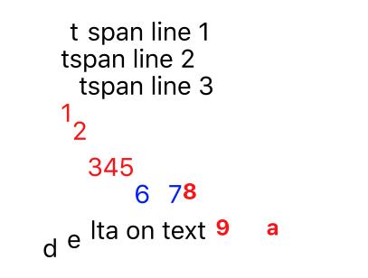 TSpan