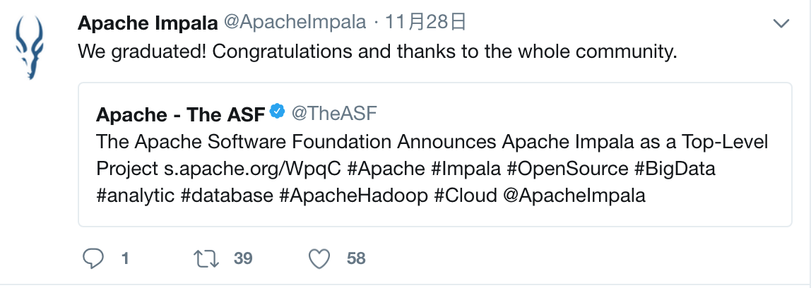 apache-impala-top-level-project