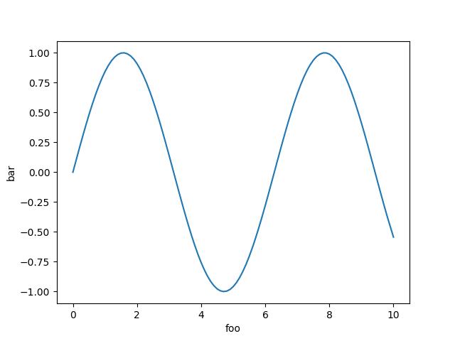 curve pyplot