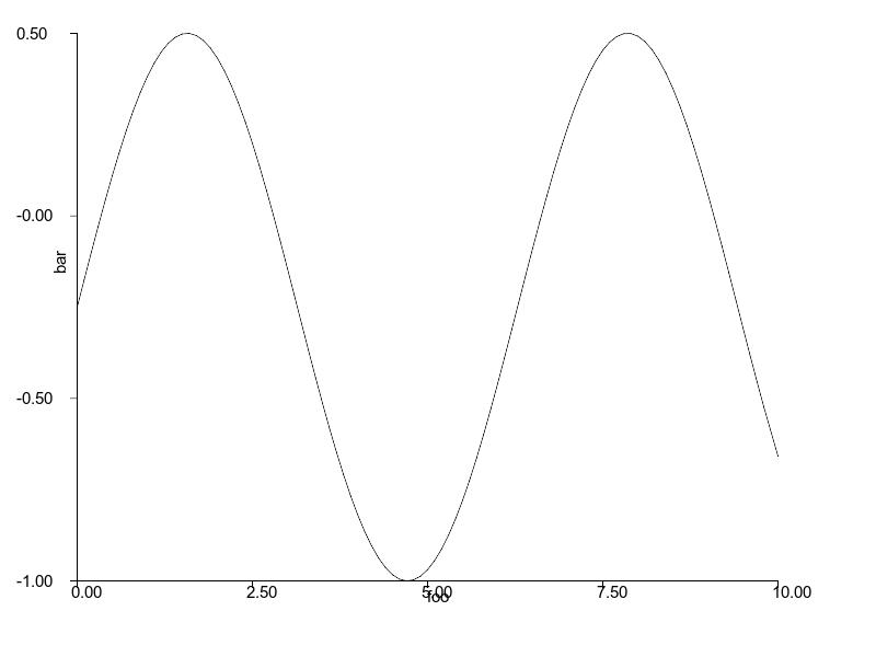 curve rubyplot