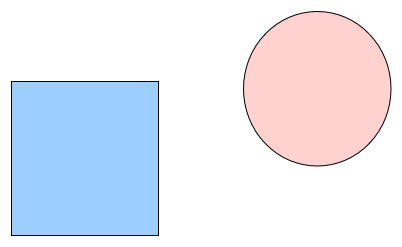 Rectangle and circle representing HTML elements