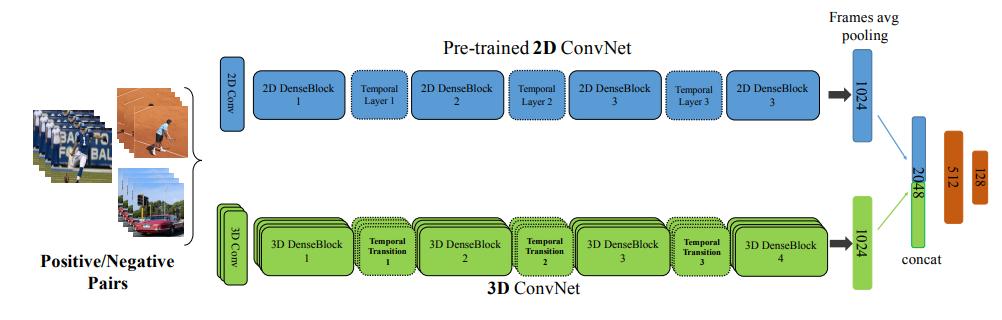 3d Cnn Tensorflow Github