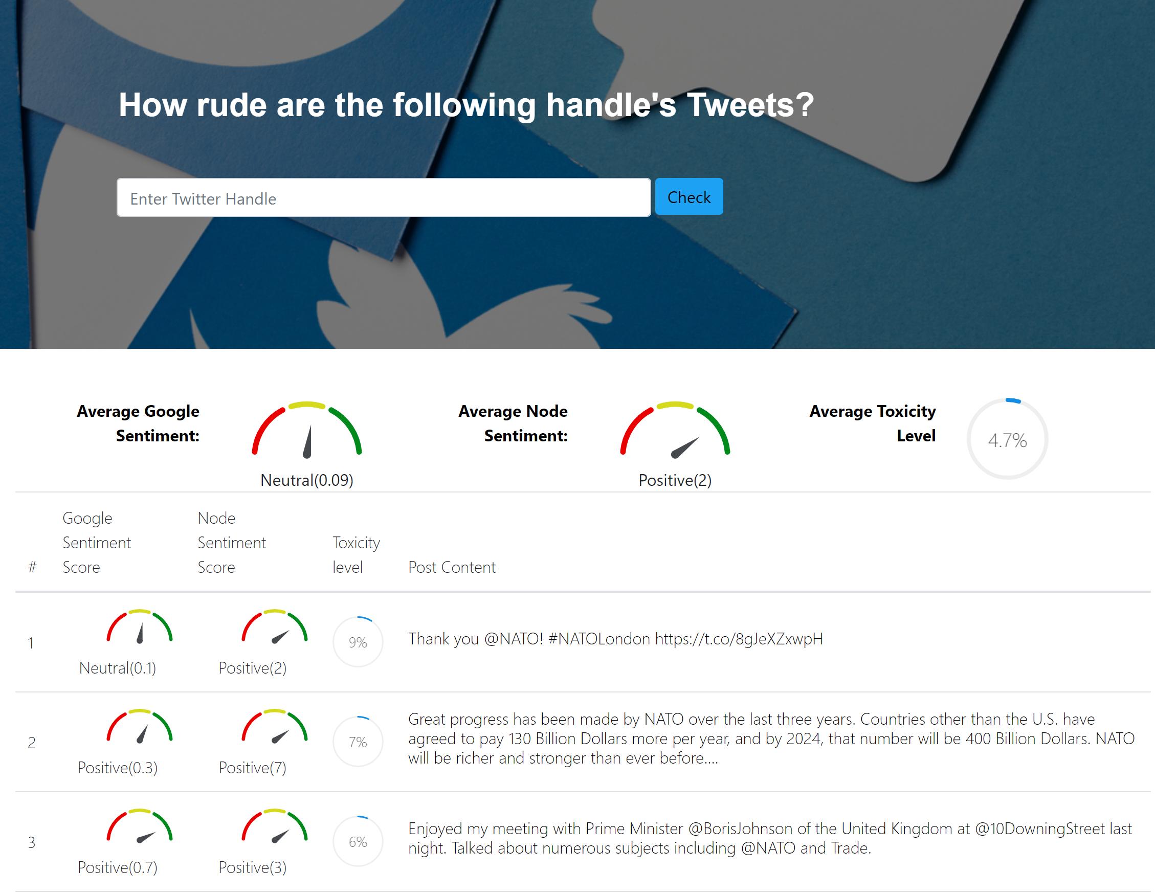 Template Screenshot for Twitter Sentiment Analysis