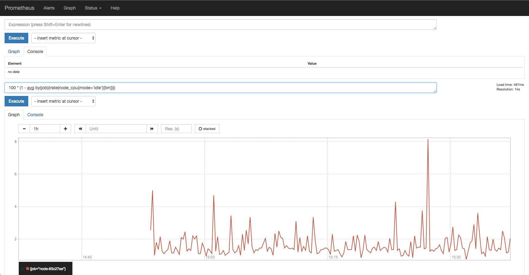 Monitoring linux stats with Prometheus io