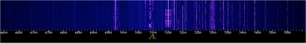 SDR receiver working on 40m band