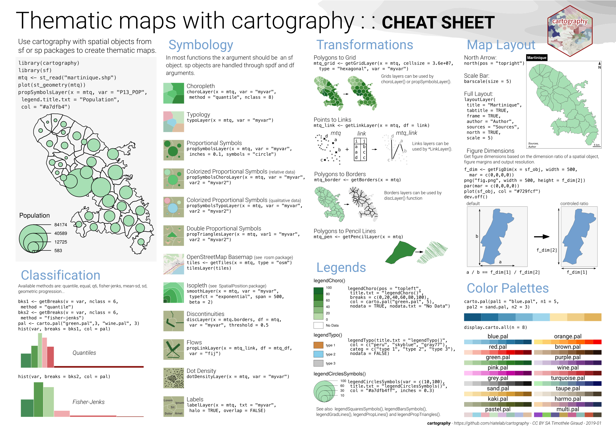 cartography cheat sheet