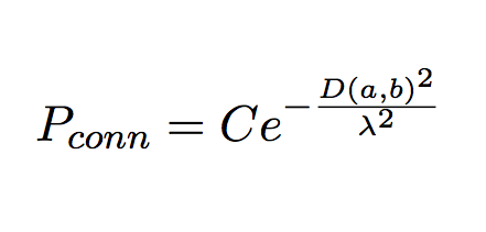 Probability of connections