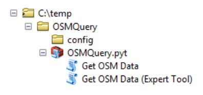 OSMQuery Toolbox structure in ArcMap