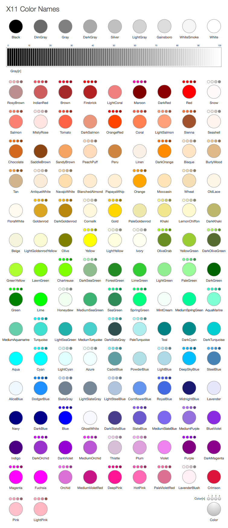 X11 Colors