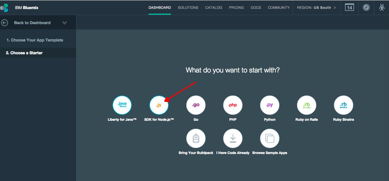 getting started with twilio on ibm bluemix ibm cloud blog