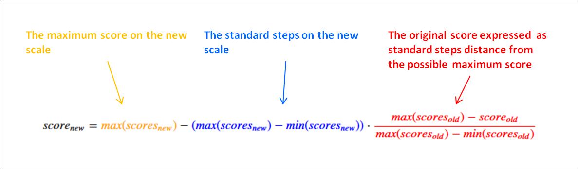 Formula of ScoreScaler