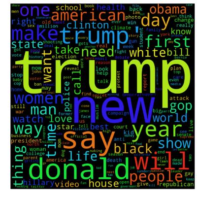 Wordcloud of Sarcastic Headlines