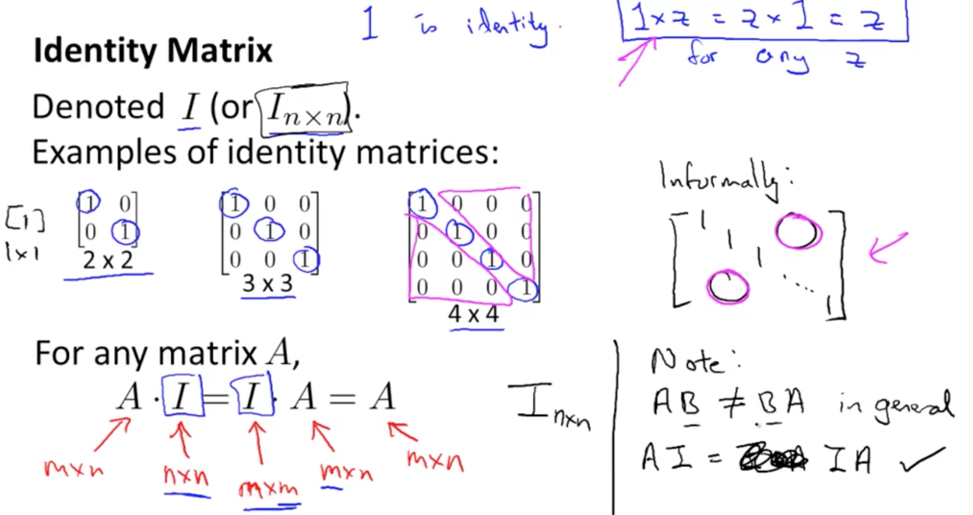 Linear Algebra for Machine Learning | Machine Learning, Deep