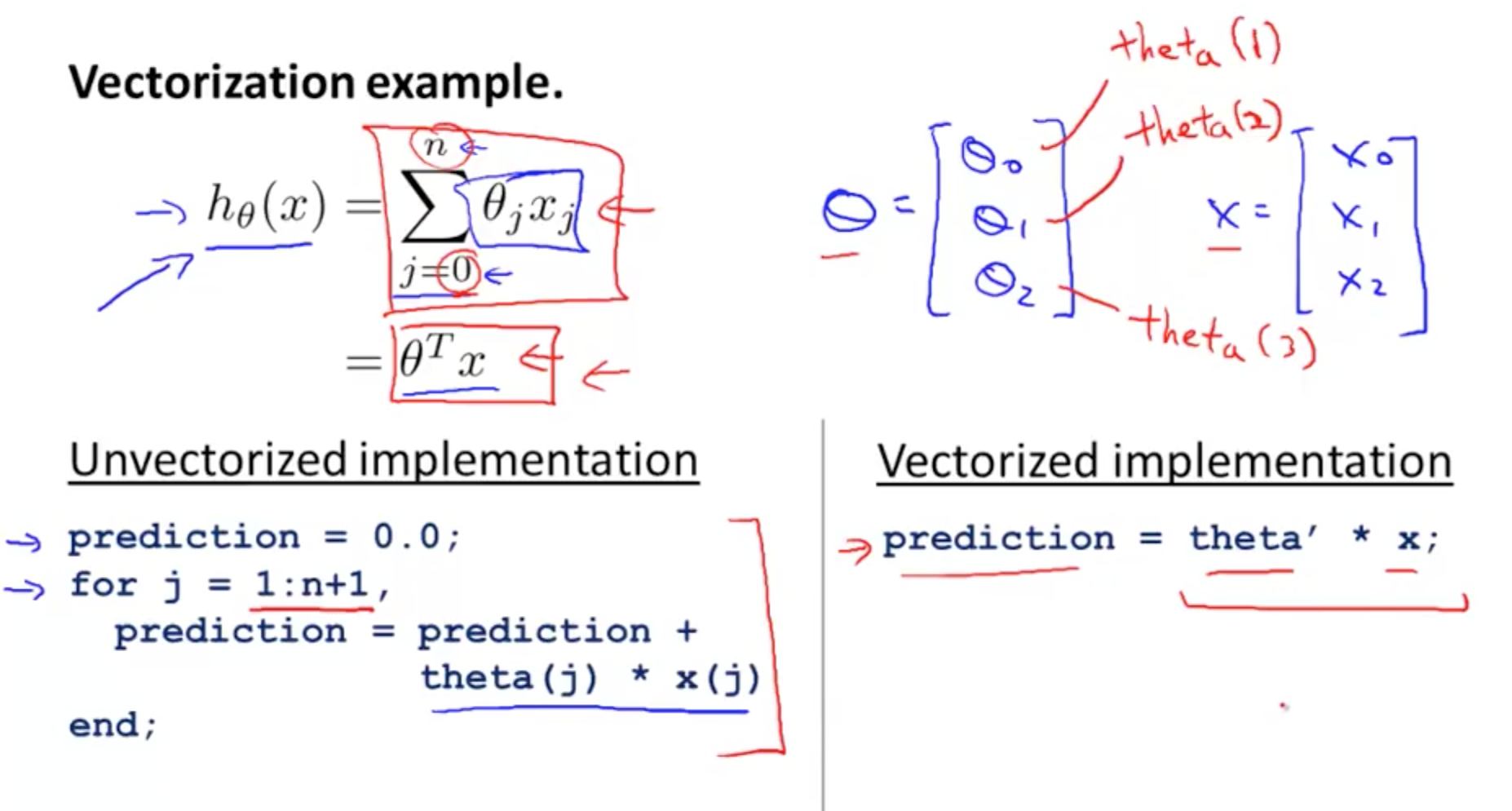 Introductory Octave for Machine Learning | Machine Learning