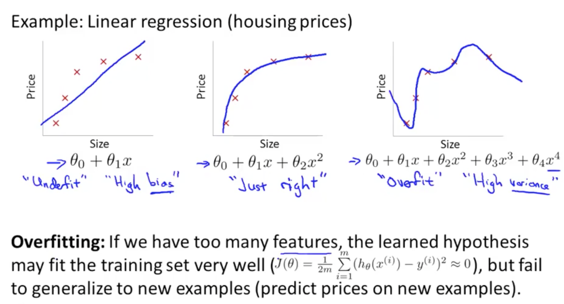Logistic Regression | Machine Learning, Deep Learning, and Computer