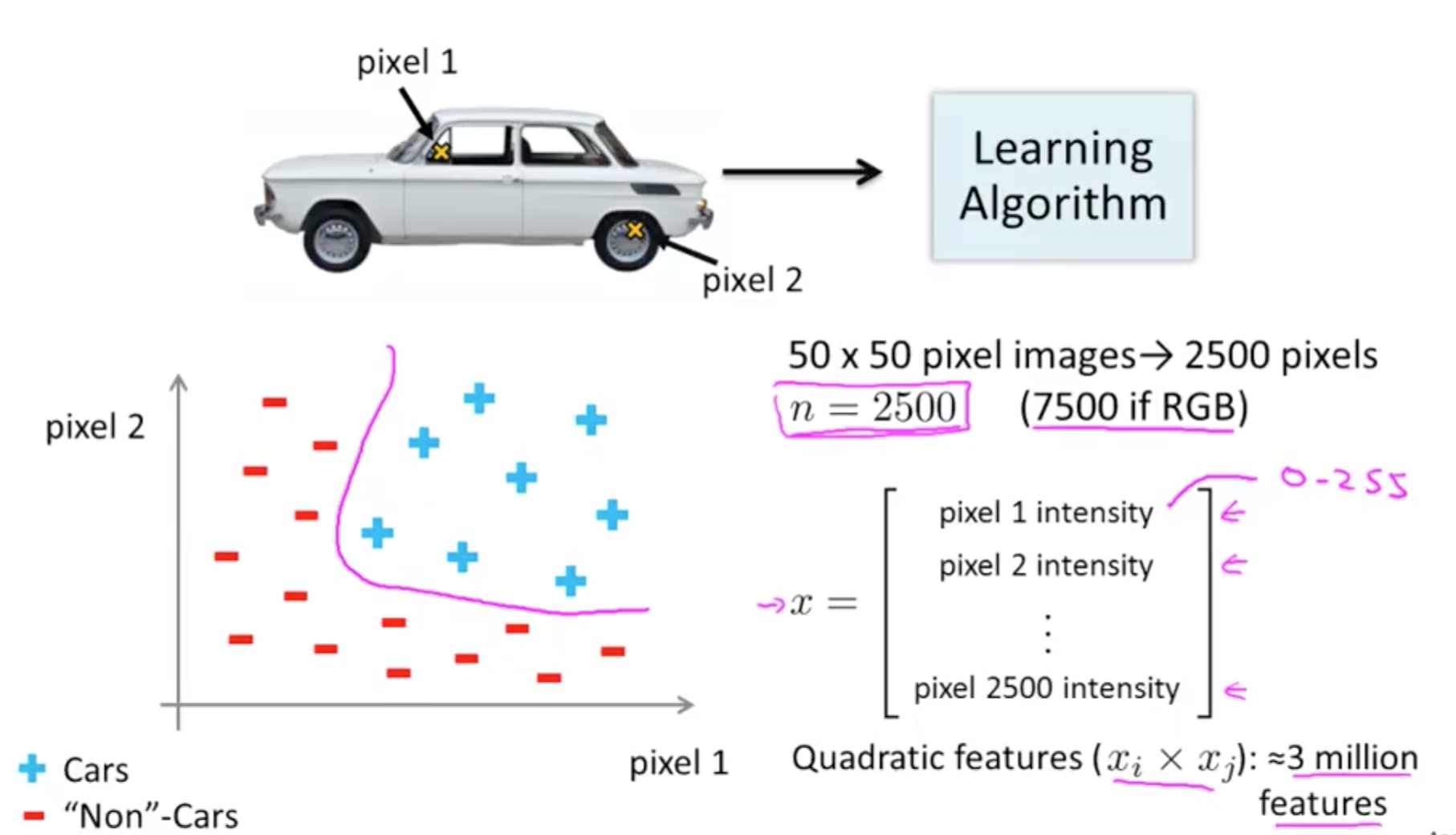 neural networks machine learning pdf