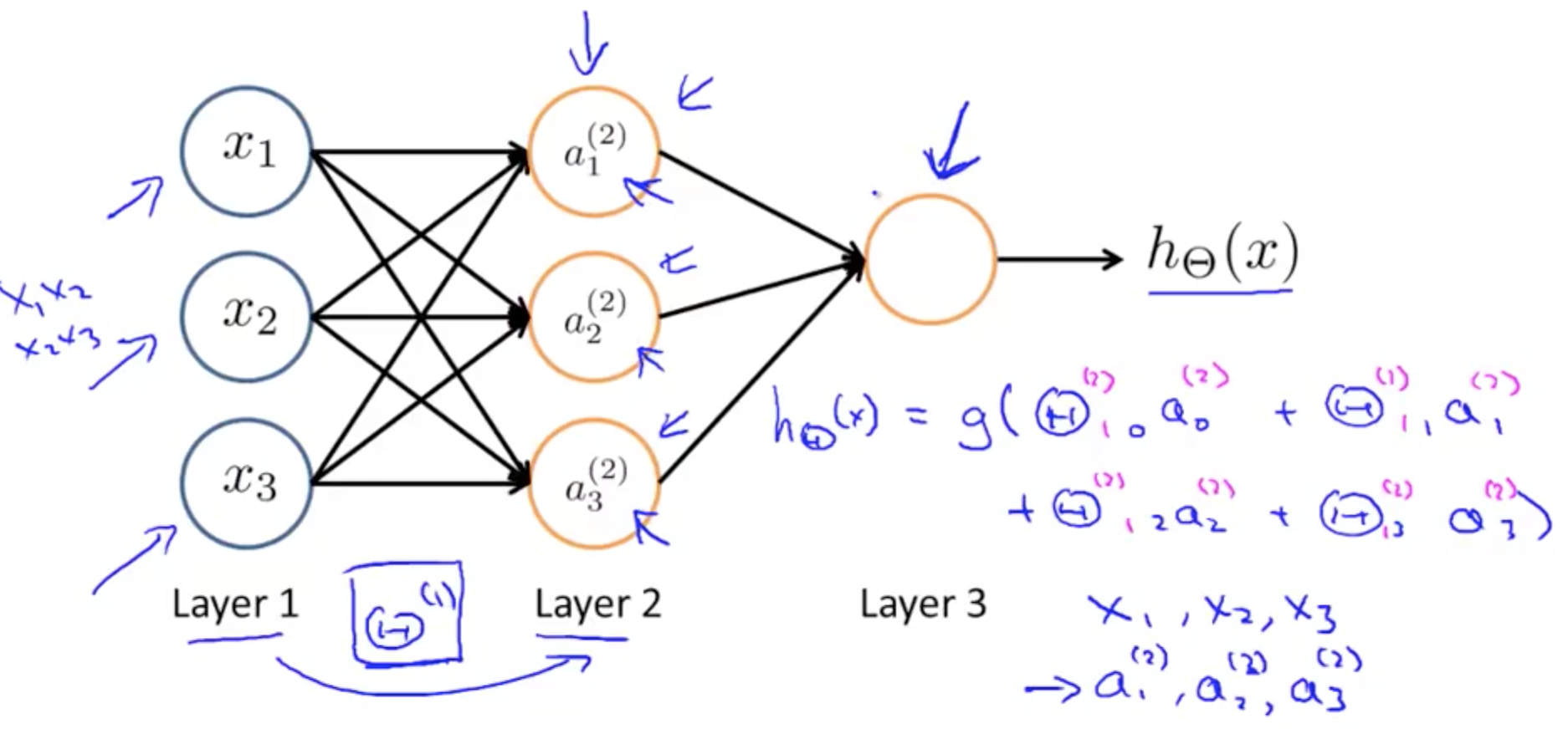 neural network machine learning