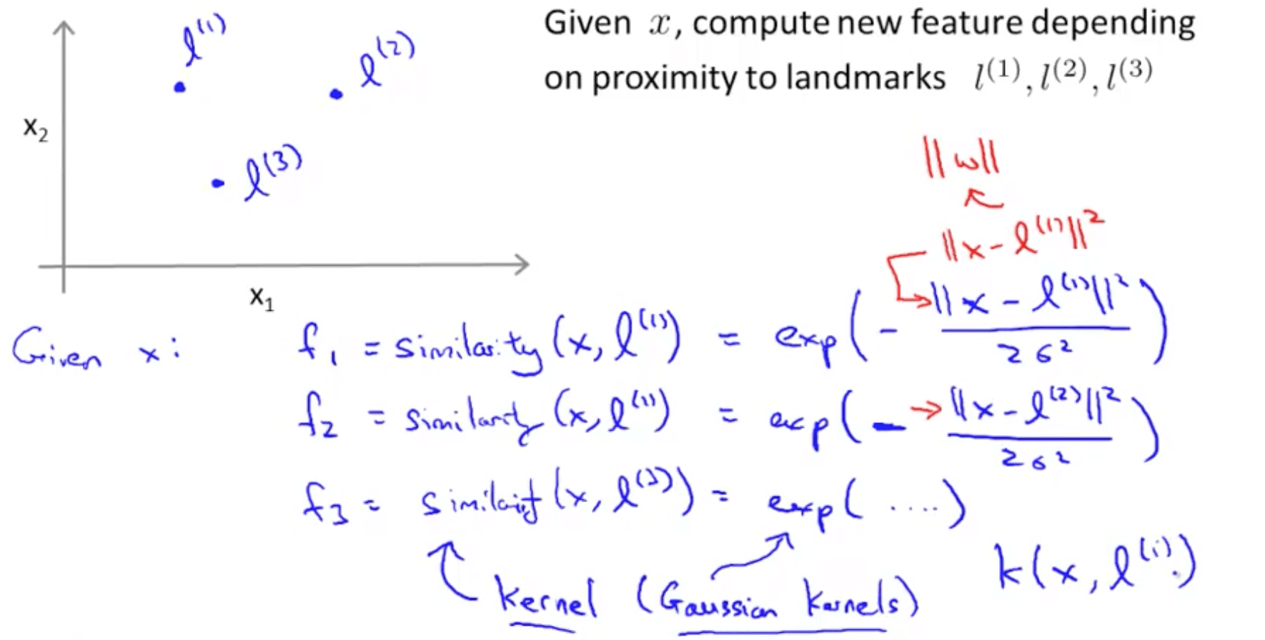 Support Vector Machines (SVMs) | Machine Learning, Deep